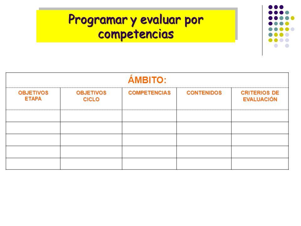 ÁMBITO:OBJETIVOSETAPAOBJETIVOSCICLOCOMPETENCIASCONTENIDOS CRITERIOS DE EVALUACIÓN Programar y evaluar por competencias