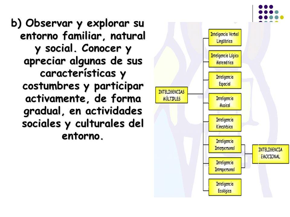 b) Observar y explorar su entorno familiar, natural y social. Conocer y apreciar algunas de sus características y costumbres y participar activamente,