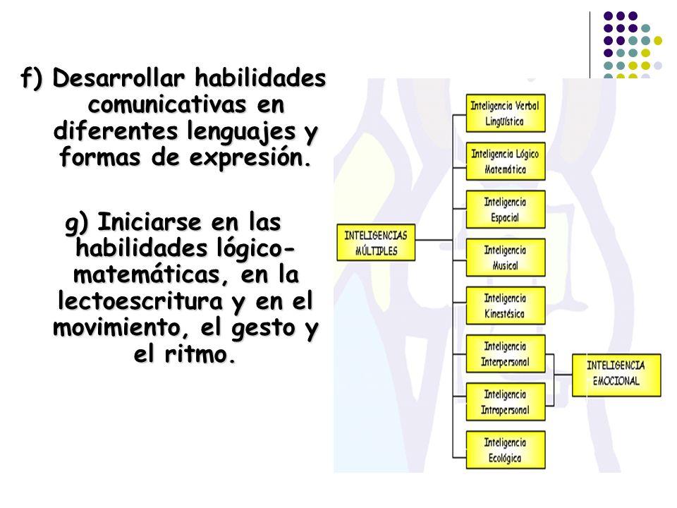 f) Desarrollar habilidades comunicativas en diferentes lenguajes y formas de expresión. g) Iniciarse en las habilidades lógico- matemáticas, en la lec