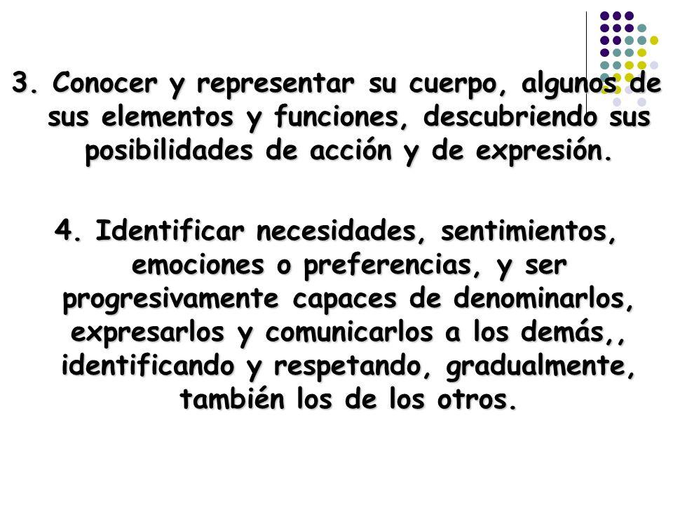 3. Conocer y representar su cuerpo, algunos de sus elementos y funciones, descubriendo sus posibilidades de acción y de expresión. 4. Identificar nece