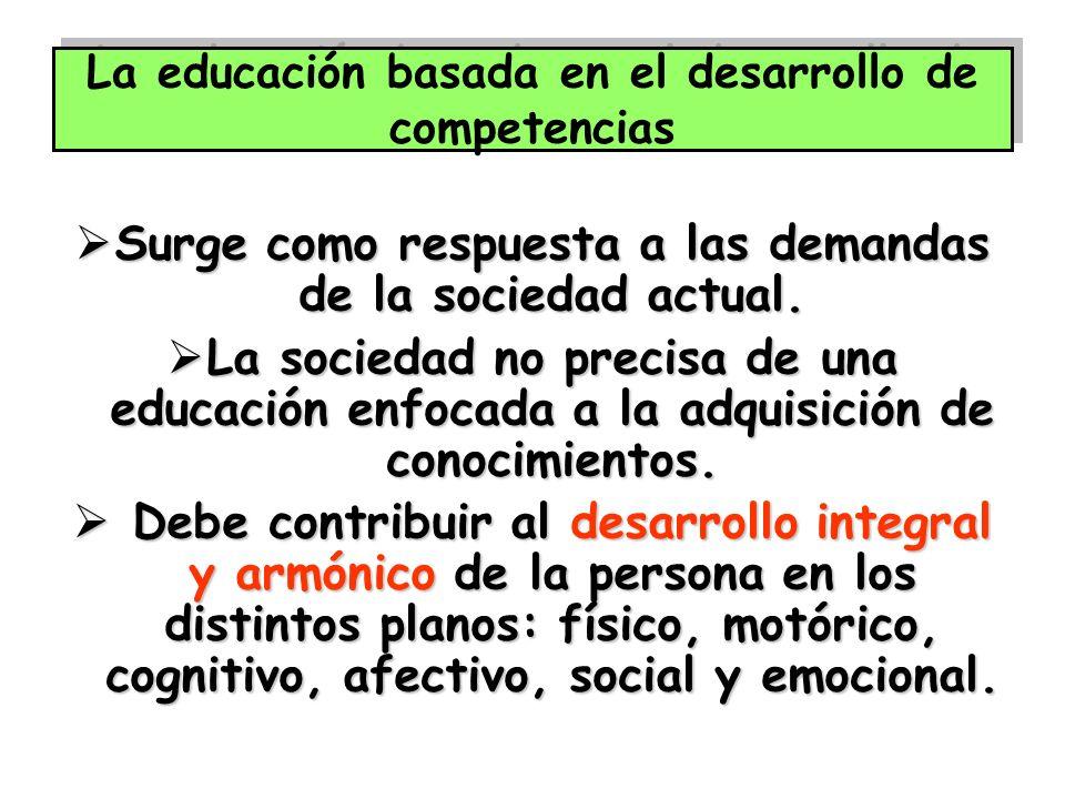 La educación basada en el desarrollo de competencias Surge como respuesta a las demandas de la sociedad actual. Surge como respuesta a las demandas de