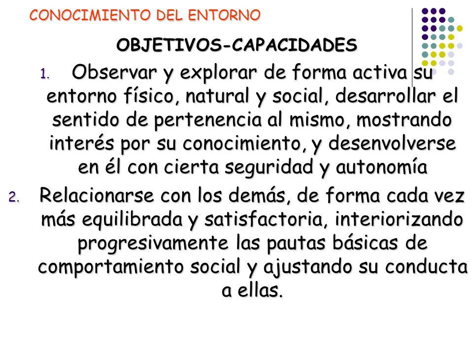 CONOCIMIENTO DEL ENTORNO OBJETIVOS-CAPACIDADES 1. Observar y explorar de forma activa su entorno físico, natural y social, desarrollar el sentido de p
