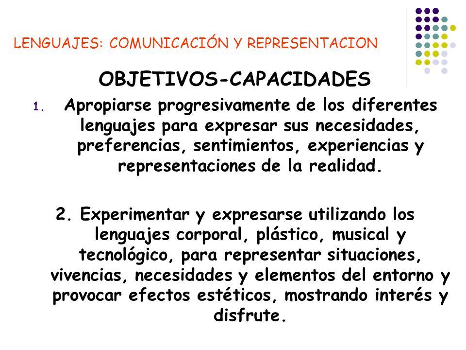 LENGUAJES: COMUNICACIÓN Y REPRESENTACION OBJETIVOS-CAPACIDADES 1. Apropiarse progresivamente de los diferentes lenguajes para expresar sus necesidades