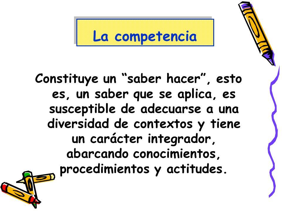 La competencia Constituye un saber hacer, esto es, un saber que se aplica, es susceptible de adecuarse a una diversidad de contextos y tiene un caráct