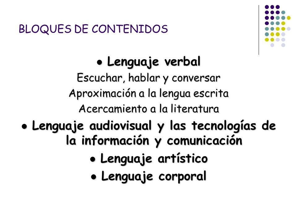 BLOQUES DE CONTENIDOS Lenguaje verbal Lenguaje verbal Escuchar, hablar y conversar Aproximación a la lengua escrita Acercamiento a la literatura Lengu