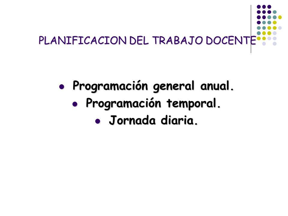 PLANIFICACION DEL TRABAJO DOCENTE Programación general anual. Programación general anual. Programación temporal. Programación temporal. Jornada diaria
