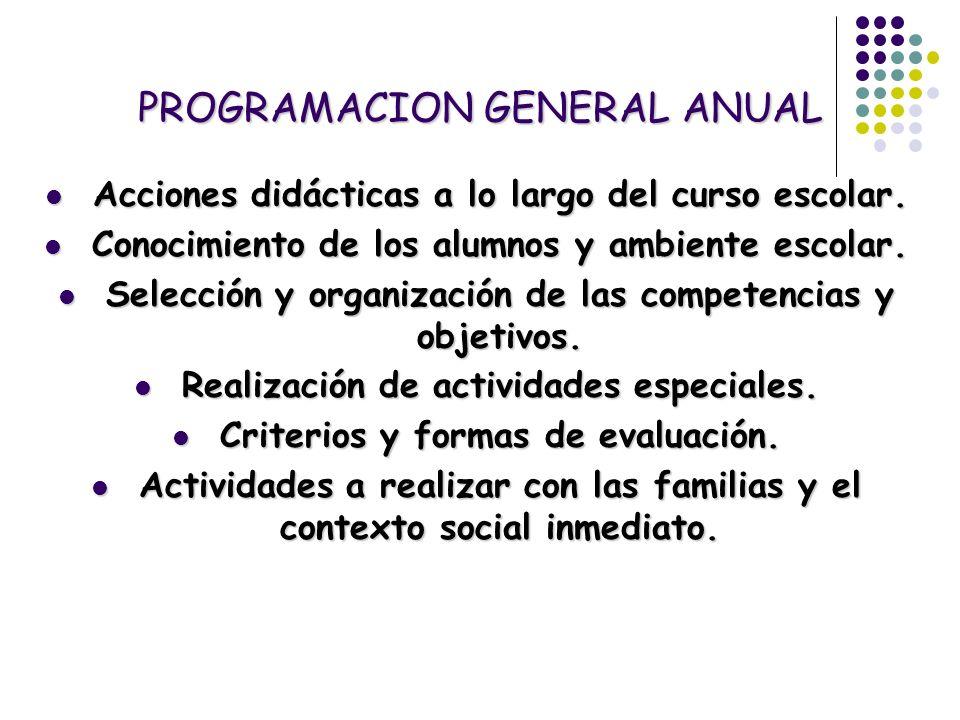 PROGRAMACION GENERAL ANUAL Acciones didácticas a lo largo del curso escolar. Acciones didácticas a lo largo del curso escolar. Conocimiento de los alu