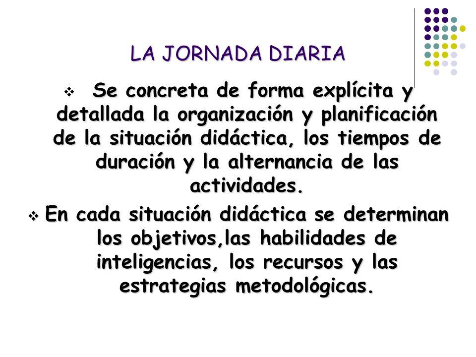 LA JORNADA DIARIA Se concreta de forma explícita y detallada la organización y planificación de la situación didáctica, los tiempos de duración y la a