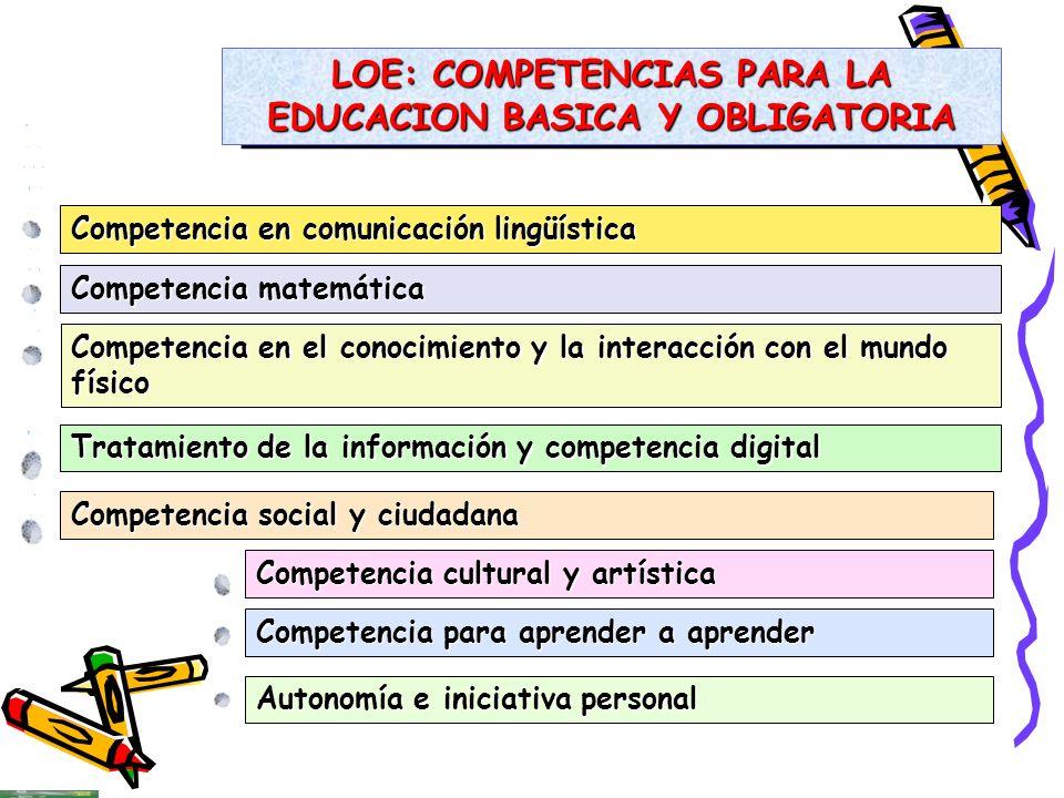 Competencia matemática Competencia en el conocimiento y la interacción con el mundo físico Tratamiento de la información y competencia digital Compete
