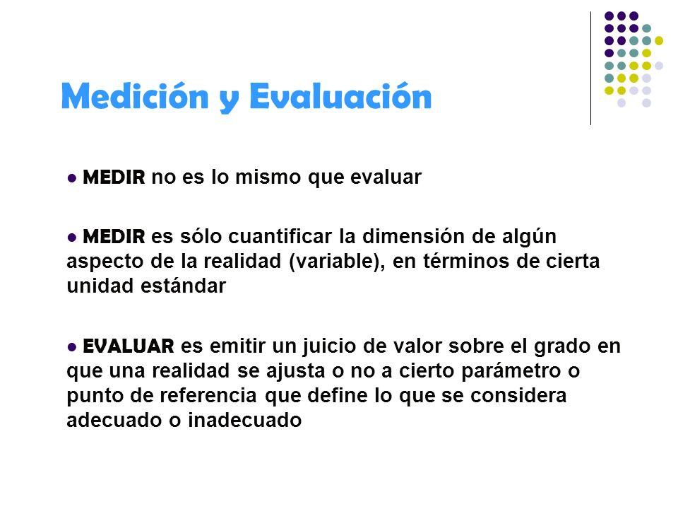Medición y Evaluación MEDIR no es lo mismo que evaluar MEDIR es sólo cuantificar la dimensión de algún aspecto de la realidad (variable), en términos