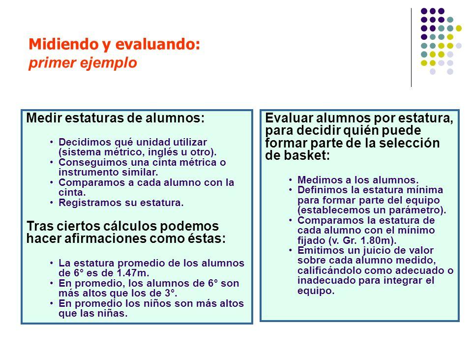 Midiendo y evaluando: primer ejemplo Medir estaturas de alumnos: Decidimos qué unidad utilizar (sistema métrico, inglés u otro). Conseguimos una cinta