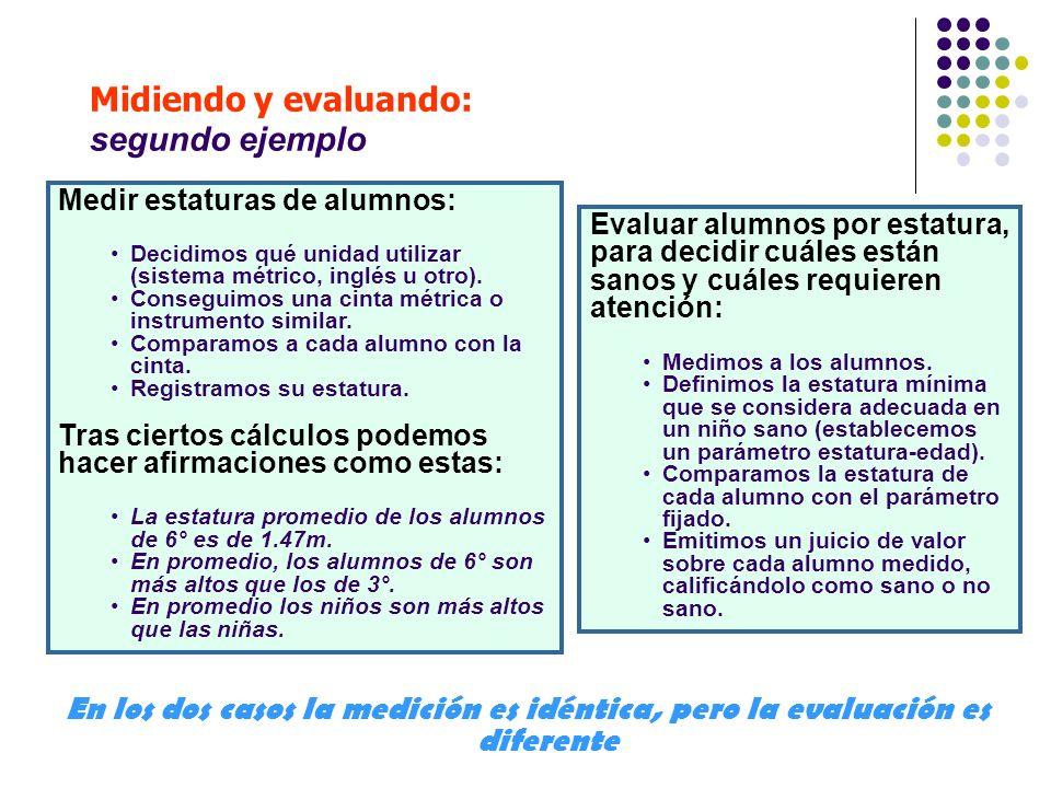 Midiendo y evaluando: segundo ejemplo Medir estaturas de alumnos: Decidimos qué unidad utilizar (sistema métrico, inglés u otro). Conseguimos una cint