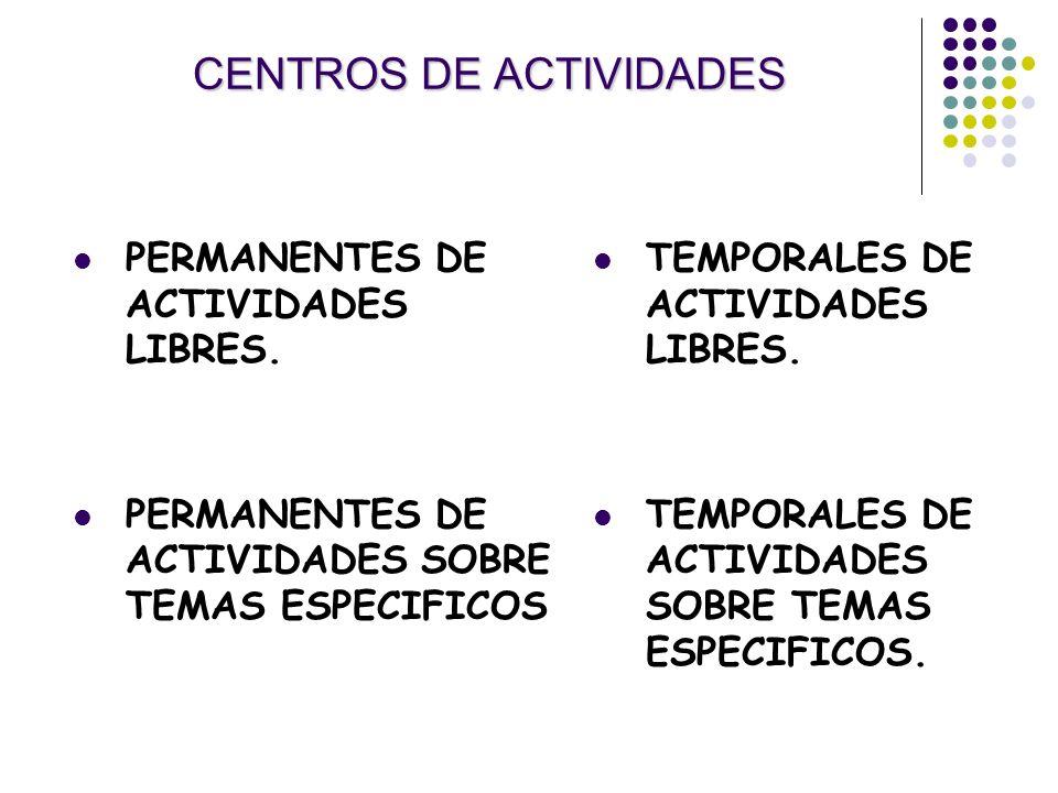 CENTROS DE ACTIVIDADES PERMANENTES DE ACTIVIDADES LIBRES. PERMANENTES DE ACTIVIDADES SOBRE TEMAS ESPECIFICOS TEMPORALES DE ACTIVIDADES LIBRES. TEMPORA