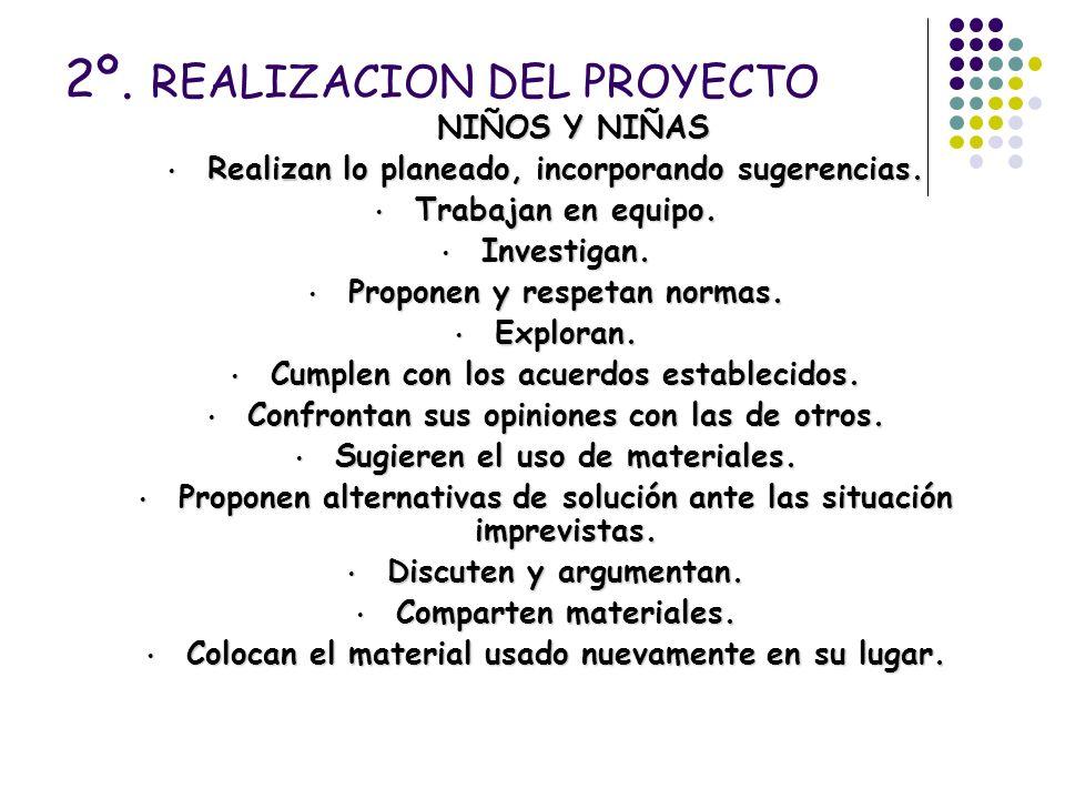 2º. REALIZACION DEL PROYECTO NIÑOS Y NIÑAS NIÑOS Y NIÑAS Realizan lo planeado, incorporando sugerencias. Realizan lo planeado, incorporando sugerencia