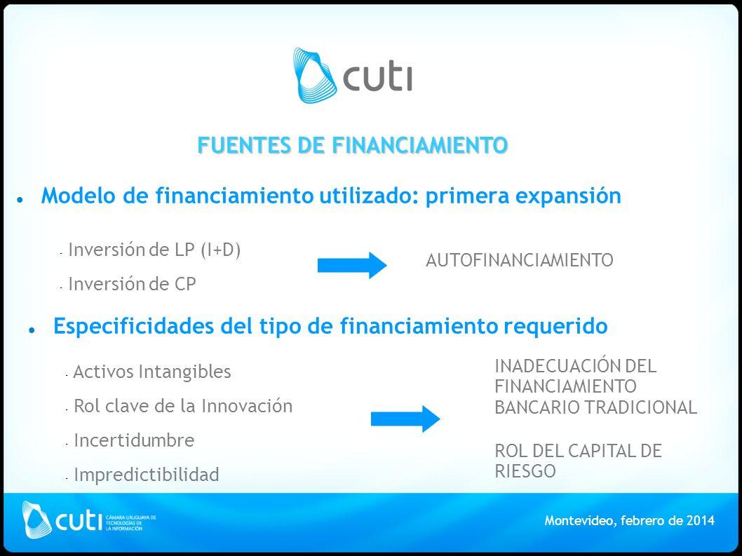 CUTI Modelo de financiamiento utilizado: primera expansión Montevideo, febrero de 2014 - Activos Intangibles - Rol clave de la Innovación - Incertidumbre - Impredictibilidad AUTOFINANCIAMIENTO - Inversión de LP (I+D) - Inversión de CP INADECUACIÓN DEL FINANCIAMIENTO BANCARIO TRADICIONAL Especificidades del tipo de financiamiento requerido ROL DEL CAPITAL DE RIESGO FUENTES DE FINANCIAMIENTO