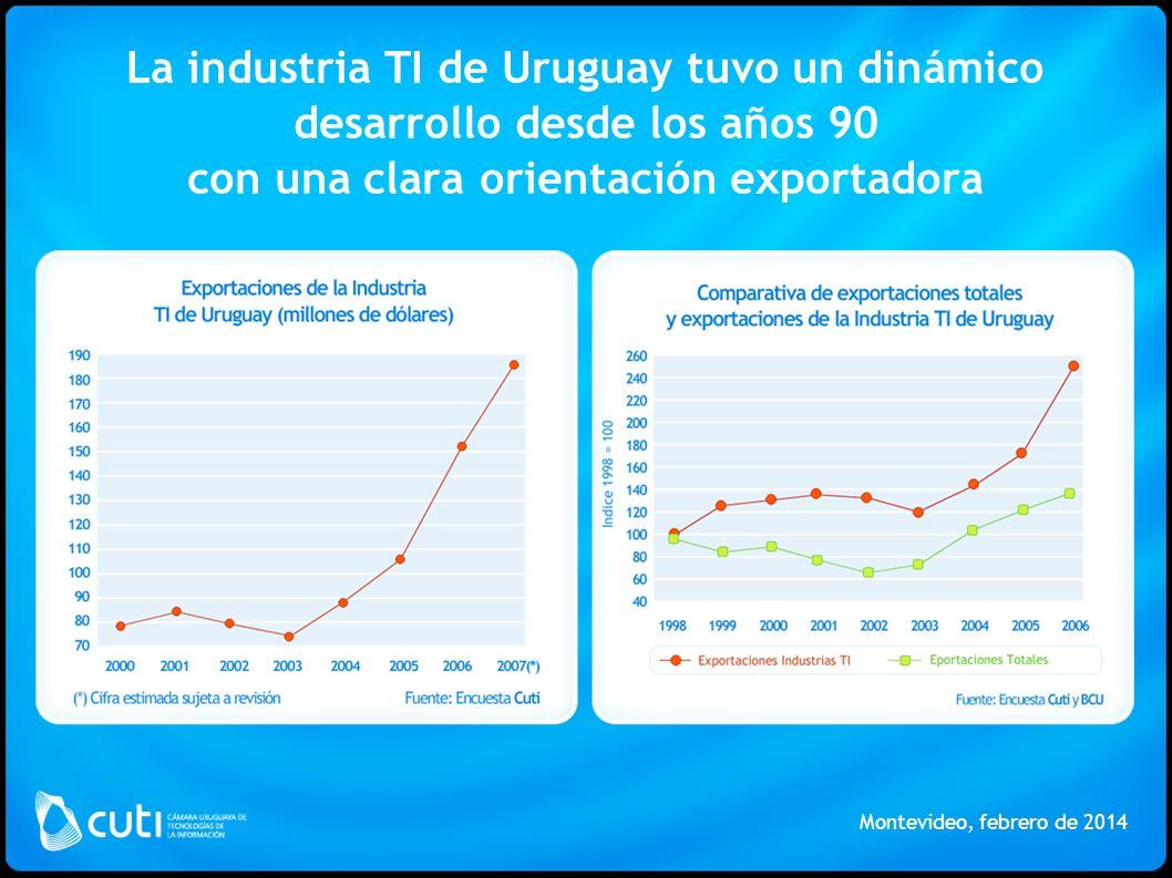 La industria TI de Uruguay tuvo un dinámico desarrollo desde los años 90 con una clara orientación exportadora Montevideo, febrero de 2014