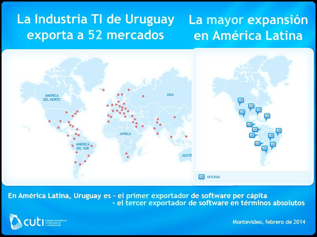 La Industria TI de Uruguay exporta a 52 mercados En América Latina, Uruguay es - el primer exportador de software per cápita - el tercer exportador de software en términos absolutos Montevideo, febrero de 2014 La mayor expansión en América Latina