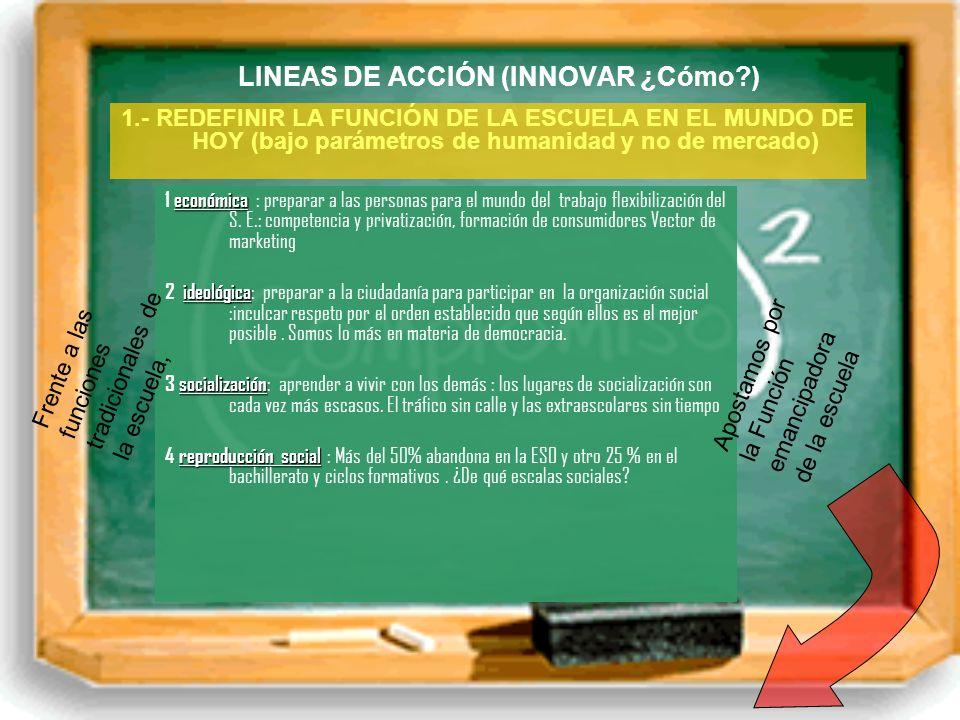 LINEAS DE ACCIÓN (INNOVAR ¿Cómo?) 1.- REDEFINIR LA FUNCIÓN DE LA ESCUELA EN EL MUNDO DE HOY (bajo parámetros de humanidad y no de mercado) económica 1