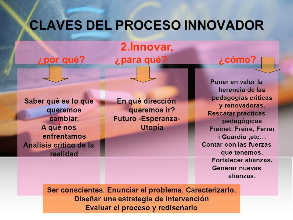 CLAVES DEL PROCESO INNOVADOR 2.Innovar, ¿por qué? ¿para qué? ¿cómo? En qué dirección queremos ir? Futuro -Esperanza- Utopía Saber qué es lo que querem