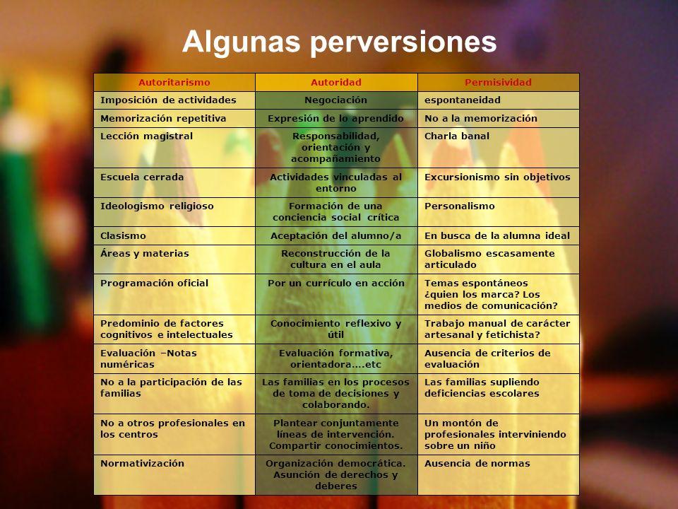 EL COMPROMISO DOCENTE RECUPERAR LA VOZ Y LA PALABRA DECIDIR QUÉ QUEREMOS ENSEÑAR Y APRENDER Y CÓMO QUEREMOS HACERLO BUSCAR Y DISEÑAR NUESTROS PROPIOS MATERIALES Y RECURSOS CUESTIONAR LOS MODELOS OFICIALES Y OPONERNOS A ELLOS RECUPERAR LA REIVINDICACIÓN Y LA LUCHA POR UNA ESCUELA PÚBLICA DE CALIDAD PARATODOS/AS