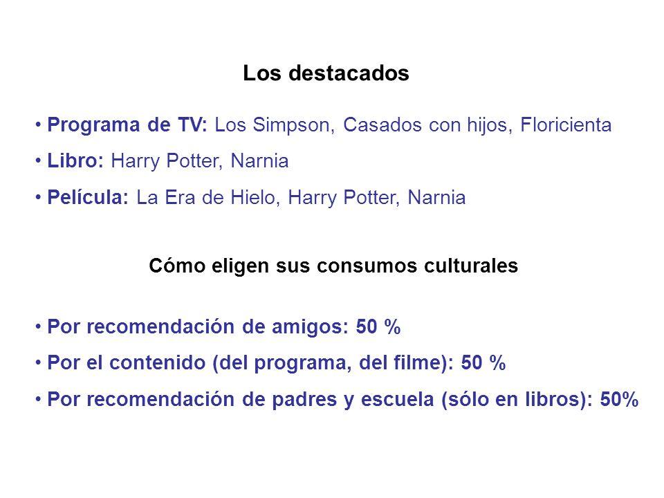 Los destacados Programa de TV: Los Simpson, Casados con hijos, Floricienta Libro: Harry Potter, Narnia Película: La Era de Hielo, Harry Potter, Narnia