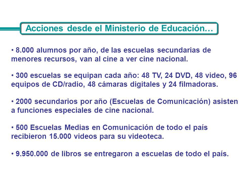 8.000 alumnos por año, de las escuelas secundarias de menores recursos, van al cine a ver cine nacional. Acciones desde el Ministerio de Educación… 30