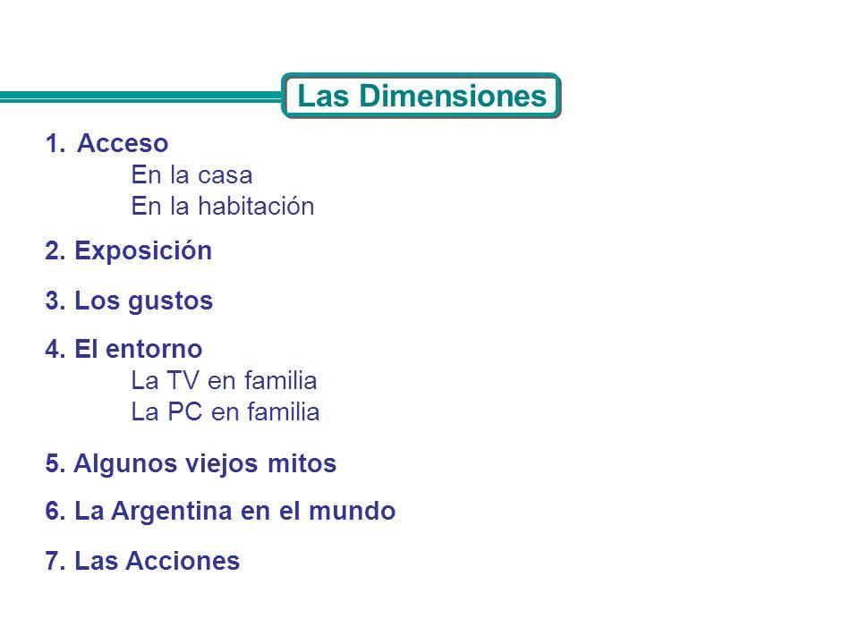 1.Acceso En la casa En la habitación 5. Algunos viejos mitos 6. La Argentina en el mundo 4. El entorno La TV en familia La PC en familia 3. Los gustos