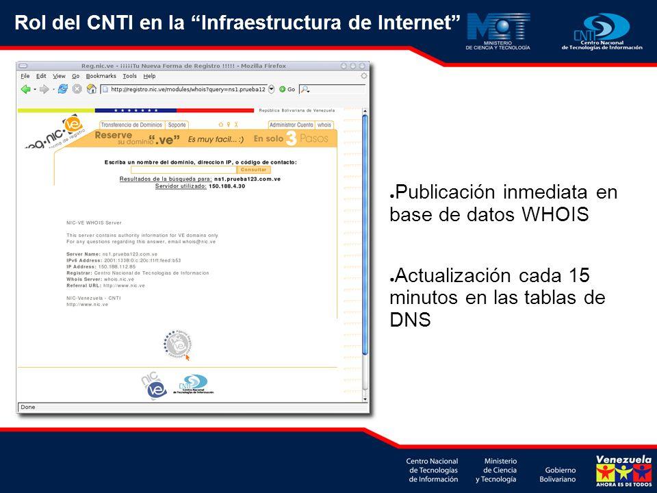 Publicación inmediata en base de datos WHOIS Actualización cada 15 minutos en las tablas de DNS Rol del CNTI en la Infraestructura de Internet
