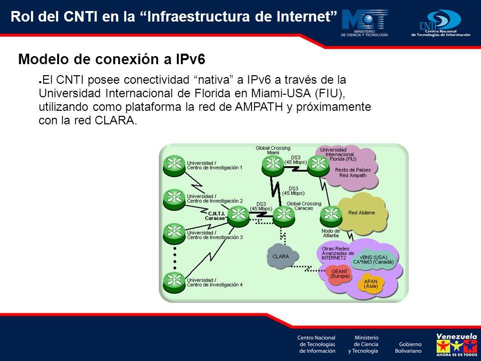 Modelo de conexión a IPv6 El CNTI posee conectividad nativa a IPv6 a través de la Universidad Internacional de Florida en Miami-USA (FIU), utilizando como plataforma la red de AMPATH y próximamente con la red CLARA.