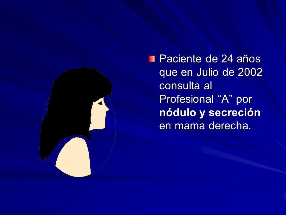 Paciente de 24 años que en Julio de 2002 consulta al Profesional A por nódulo y secreción en mama derecha.