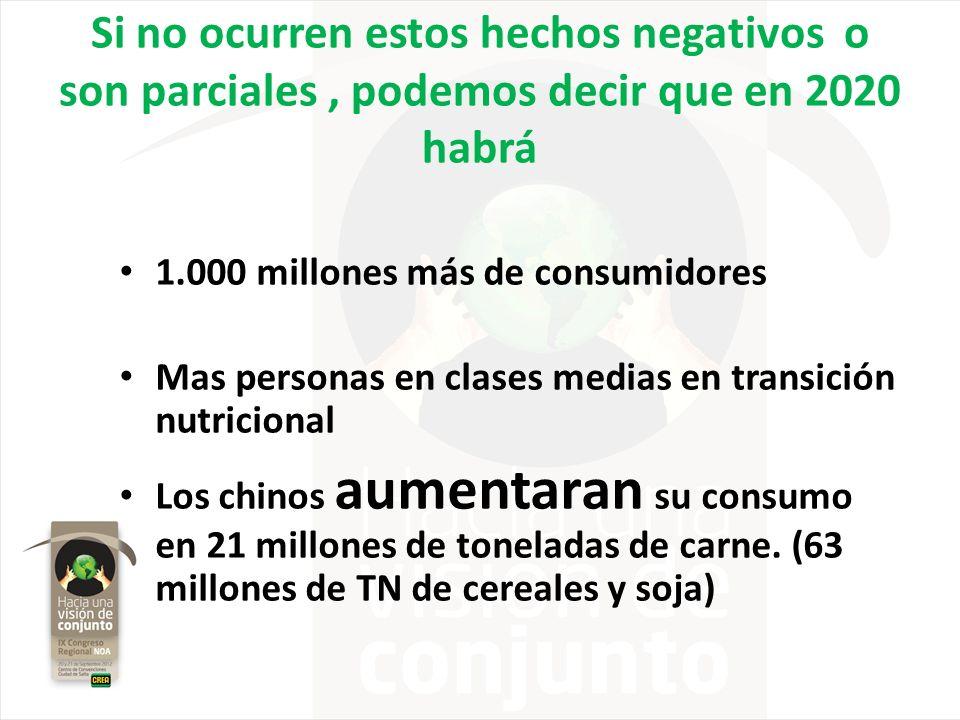 Si no ocurren estos hechos negativos o son parciales, podemos decir que en 2020 habrá 1.000 millones más de consumidores Mas personas en clases medias