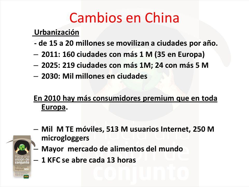 Cambios en China Urbanización - de 15 a 20 millones se movilizan a ciudades por año. – 2011: 160 ciudades con más 1 M (35 en Europa) – 2025: 219 ciuda