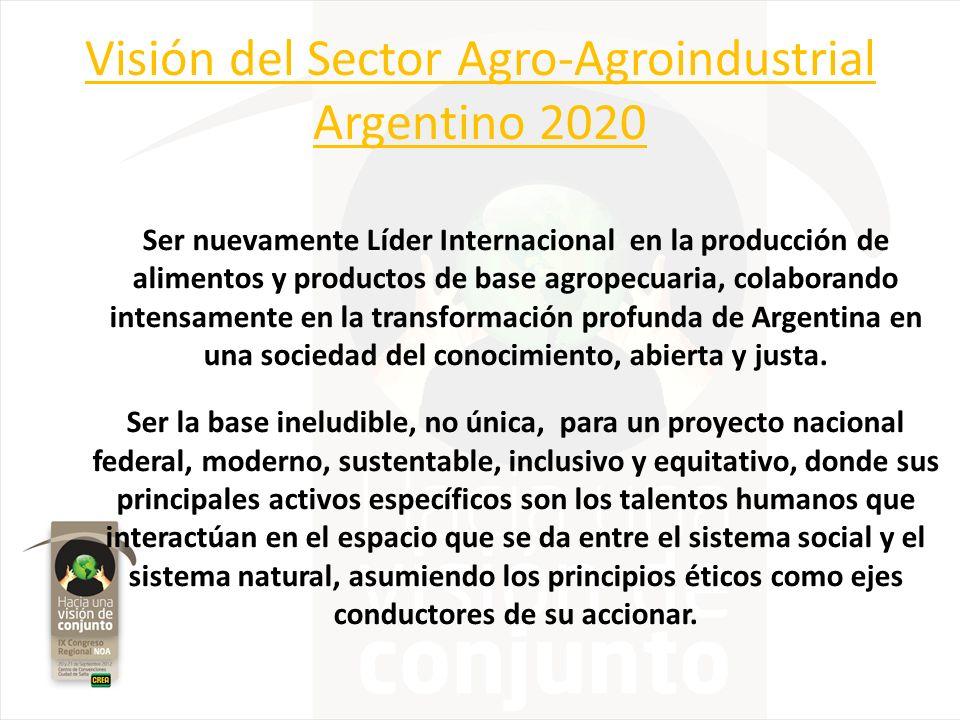 Visión del Sector Agro-Agroindustrial Argentino 2020 Ser nuevamente Líder Internacional en la producción de alimentos y productos de base agropecuaria