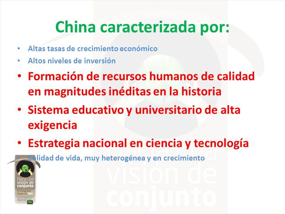 China caracterizada por: Altas tasas de crecimiento económico Altos niveles de inversión Formación de recursos humanos de calidad en magnitudes inédit