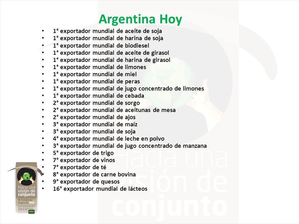 Argentina Hoy 1° exportador mundial de aceite de soja 1° exportador mundial de harina de soja 1° exportador mundial de biodiesel 1° exportador mundial