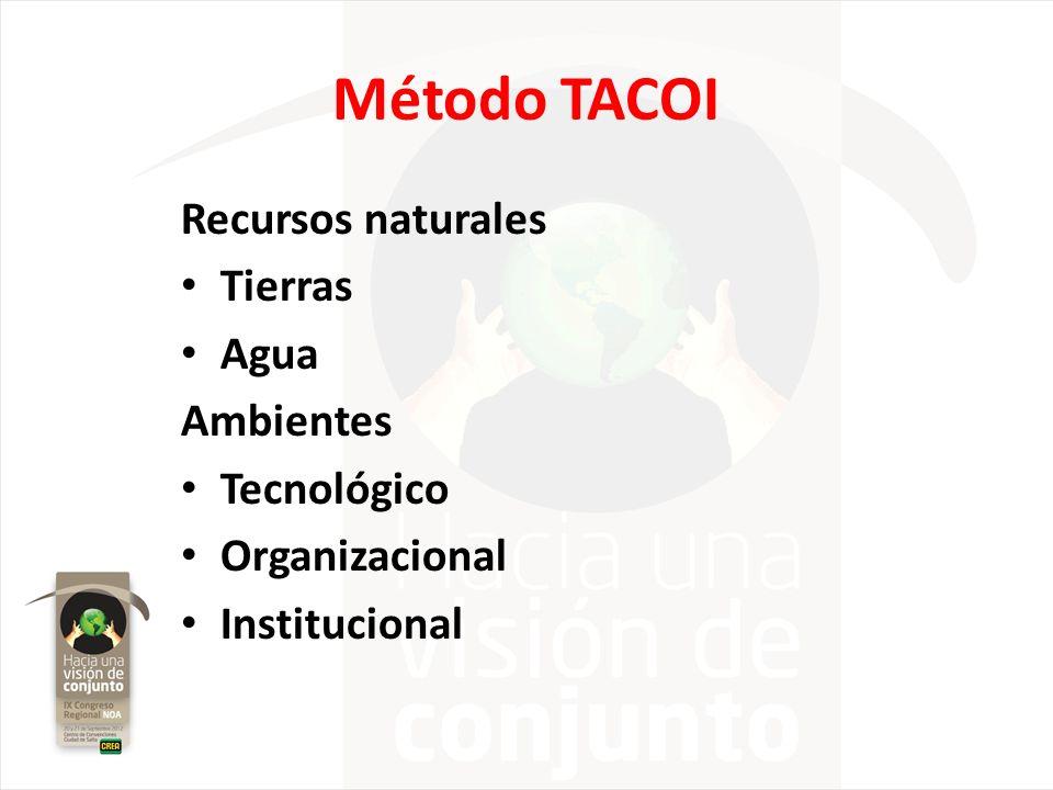 Método TACOI Recursos naturales Tierras Agua Ambientes Tecnológico Organizacional Institucional