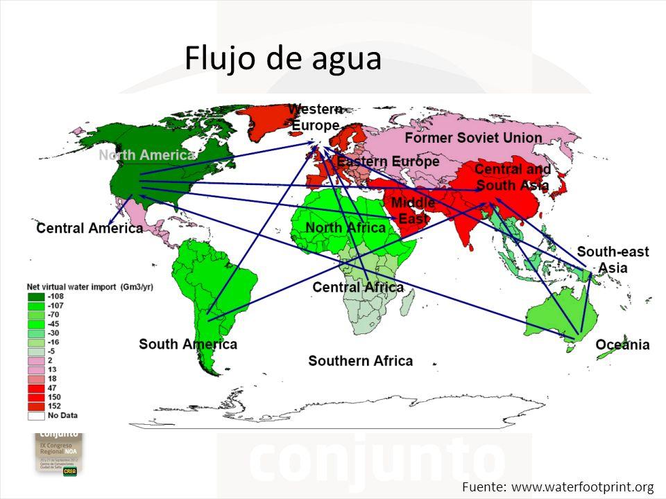 Fuente: www.waterfootprint.org Flujo de agua