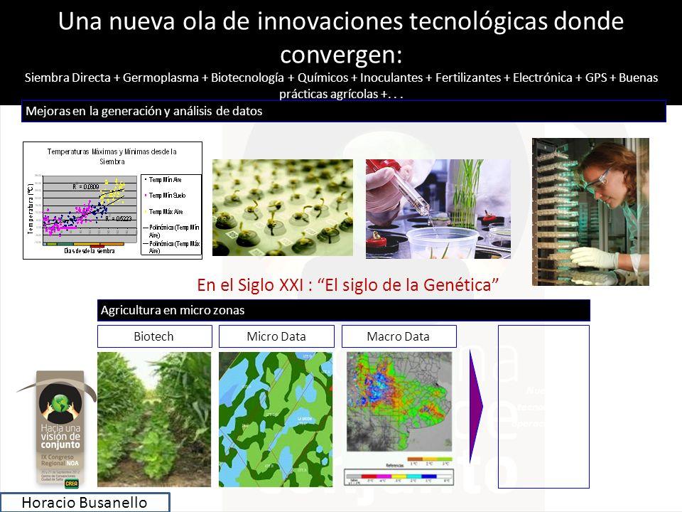 Una nueva ola de innovaciones tecnológicas donde convergen: Siembra Directa + Germoplasma + Biotecnología + Químicos + Inoculantes + Fertilizantes + E
