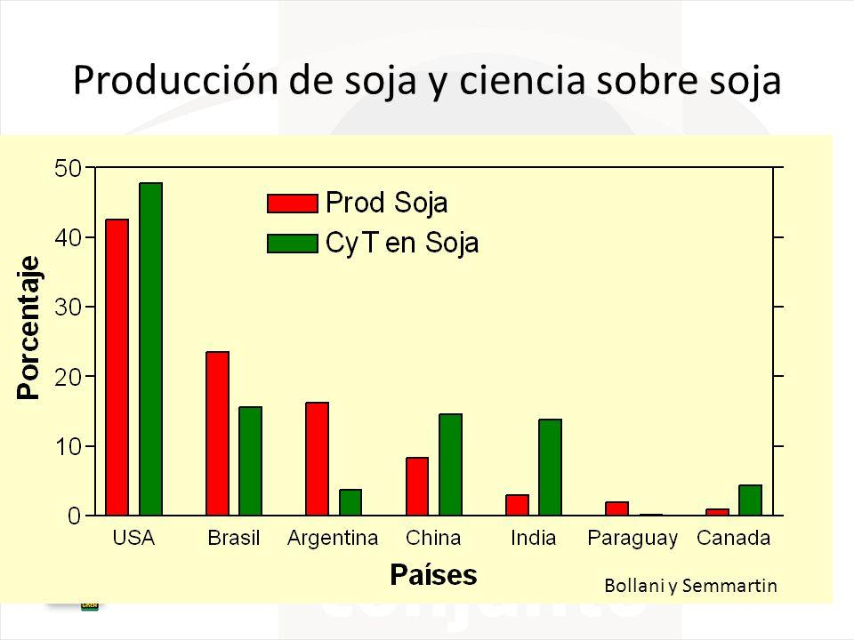 Producción de soja y ciencia sobre soja Bollani y Semmartin