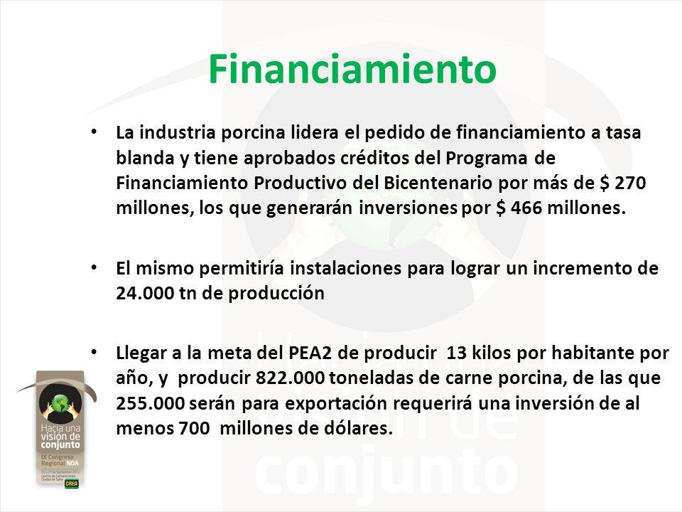 Financiamiento La industria porcina lidera el pedido de financiamiento a tasa blanda y tiene aprobados créditos del Programa de Financiamiento Product
