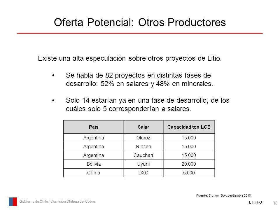 Oferta Potencial: Otros Productores 10 Gobierno de Chile | Comisión Chilena del Cobre L I T I O Fuente: Signum-Box, septiembre 2010 Existe una alta es