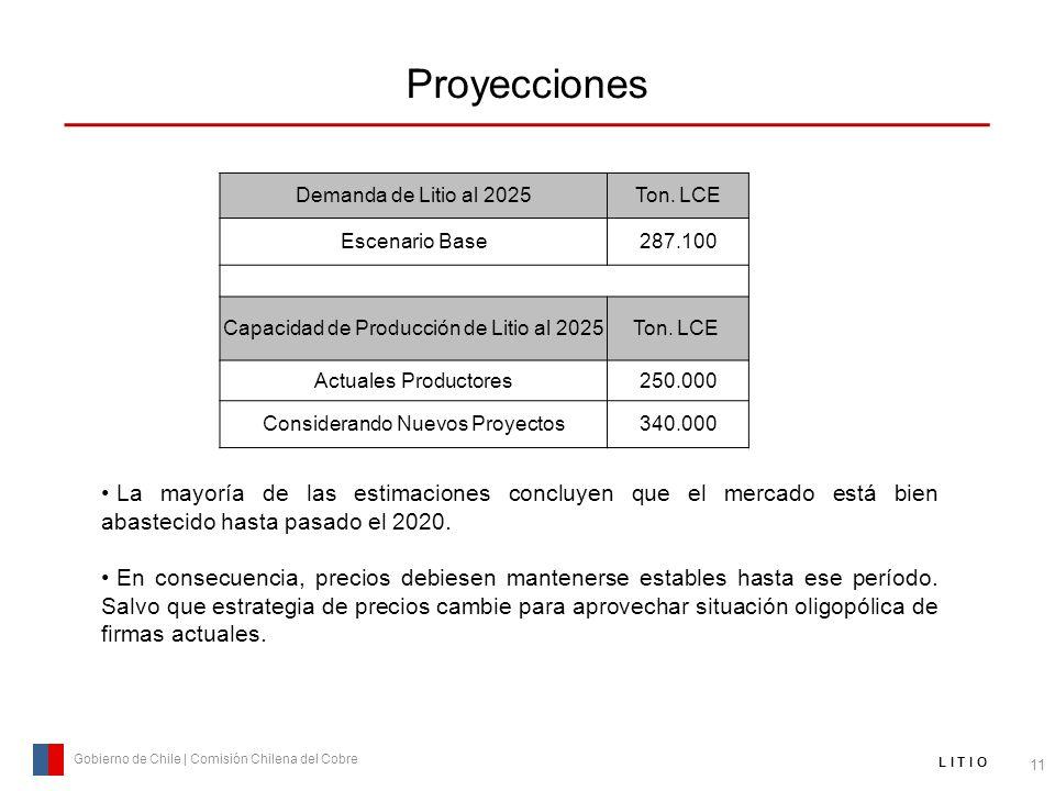 Proyecciones 11 Gobierno de Chile | Comisión Chilena del Cobre L I T I O La mayoría de las estimaciones concluyen que el mercado está bien abastecido