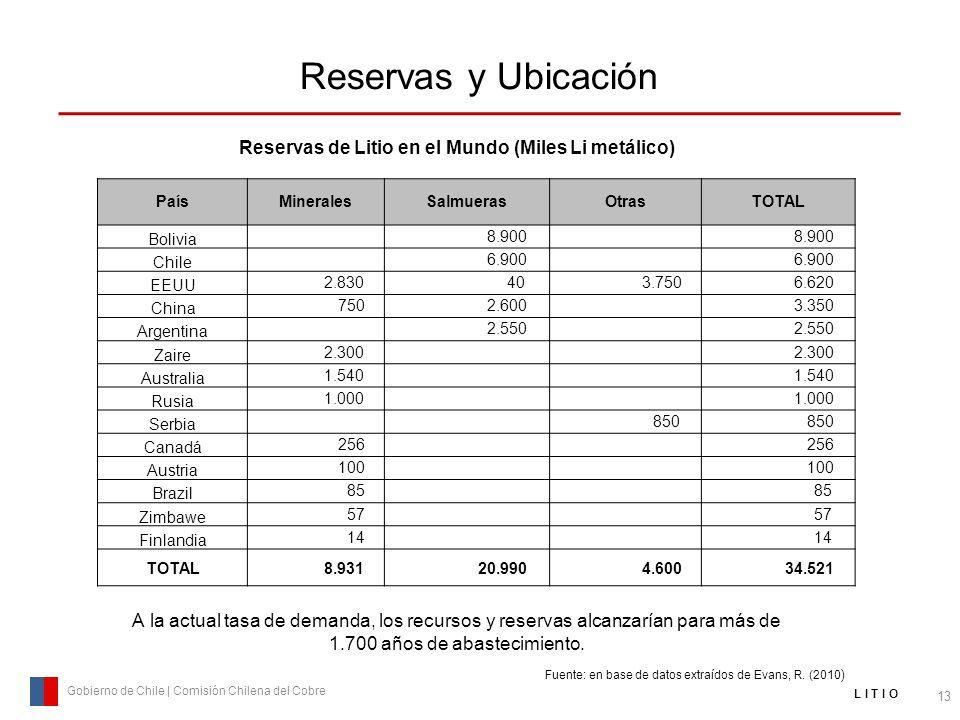 A la actual tasa de demanda, los recursos y reservas alcanzarían para más de 1.700 años de abastecimiento. Reservas y Ubicación 13 Gobierno de Chile |