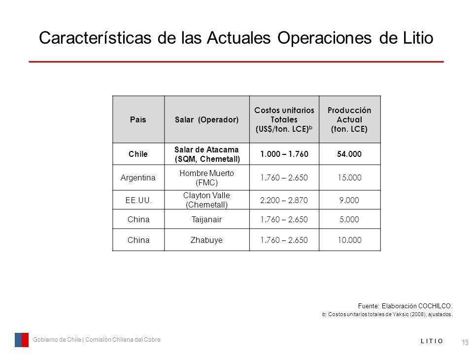 Características de las Actuales Operaciones de Litio 15 Gobierno de Chile | Comisión Chilena del Cobre L I T I O PaísSalar (Operador) Costos unitarios