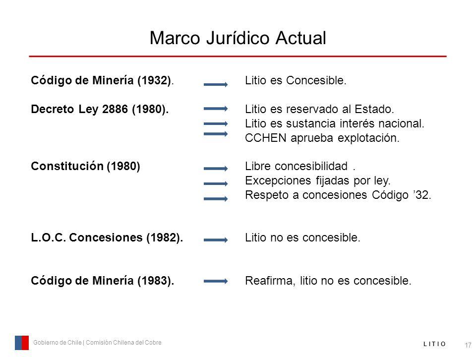 Marco Jurídico Actual 17 Gobierno de Chile | Comisión Chilena del Cobre L I T I O Código de Minería (1932). Litio es Concesible. Decreto Ley 2886 (198