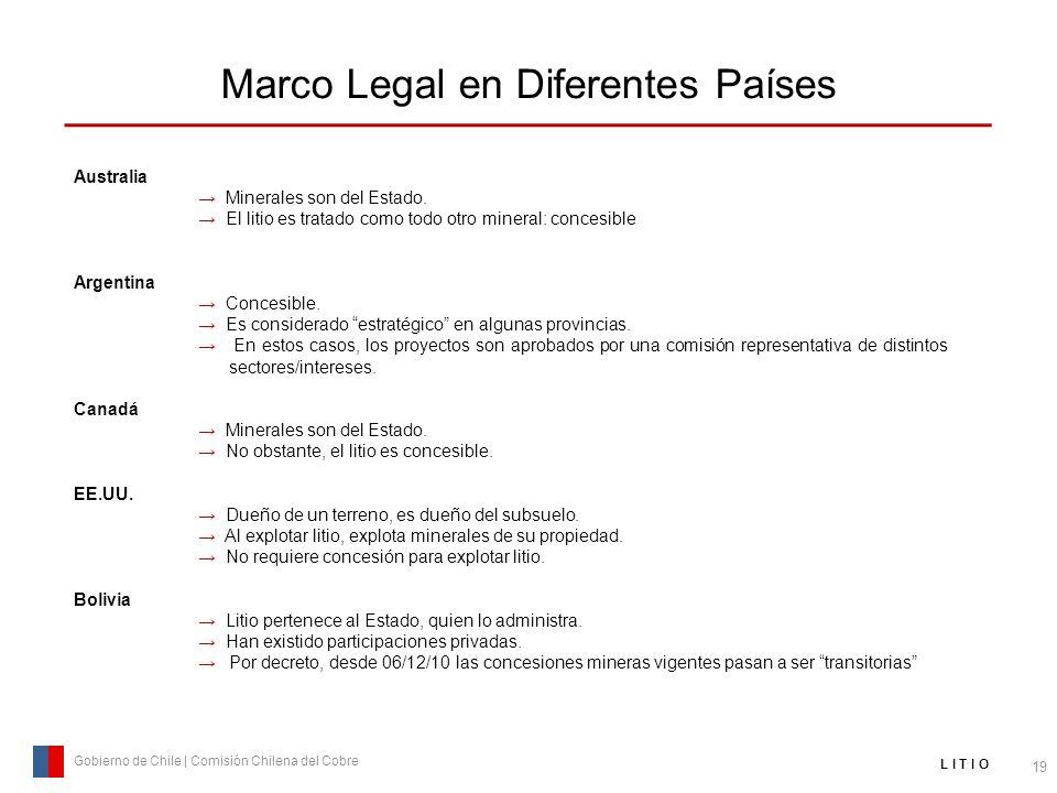 I.Mercado II. Recursos y Reservas II. Marco Legal IV.