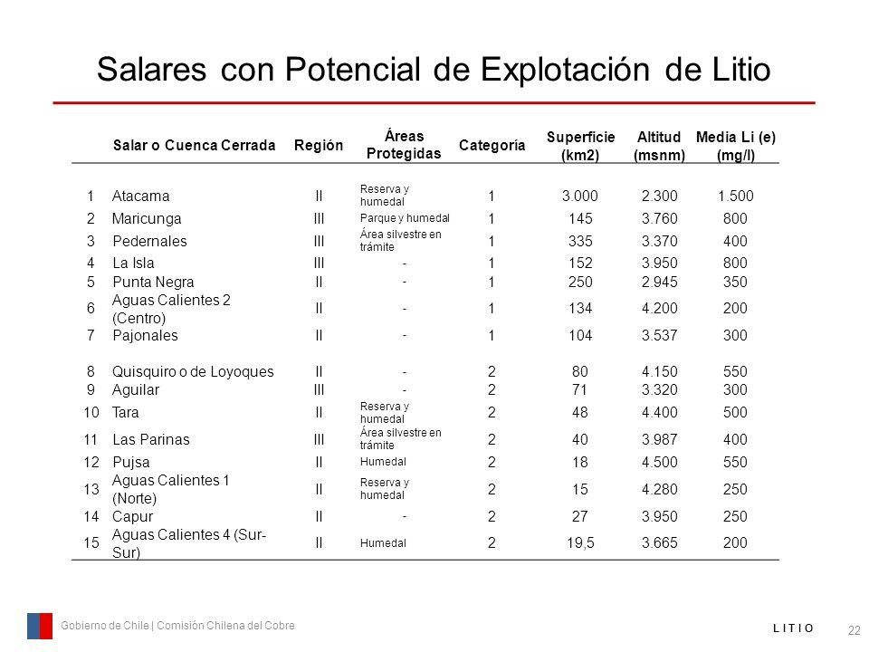 Salares con Potencial de Explotación de Litio 22 Gobierno de Chile | Comisión Chilena del Cobre L I T I O Salar o Cuenca CerradaRegión Áreas Protegida