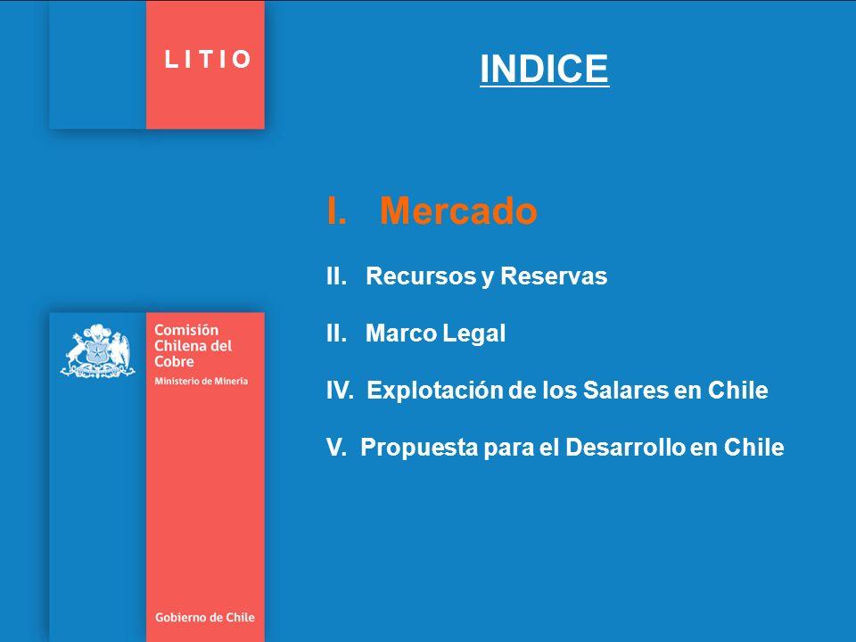 I. Mercado II. Recursos y Reservas II. Marco Legal IV. Explotación de los Salares en Chile V. Propuesta para el Desarrollo en Chile INDICE L I T I O
