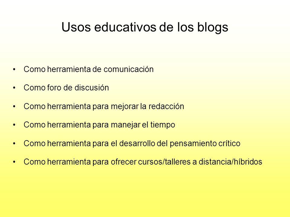 Tipos de edublogs Blogs de profesores Blogs de estudiantes Blogs colectivos Blogs de centros, escuelas. Bibliotecas Blogs de disciplinas académicas: Q