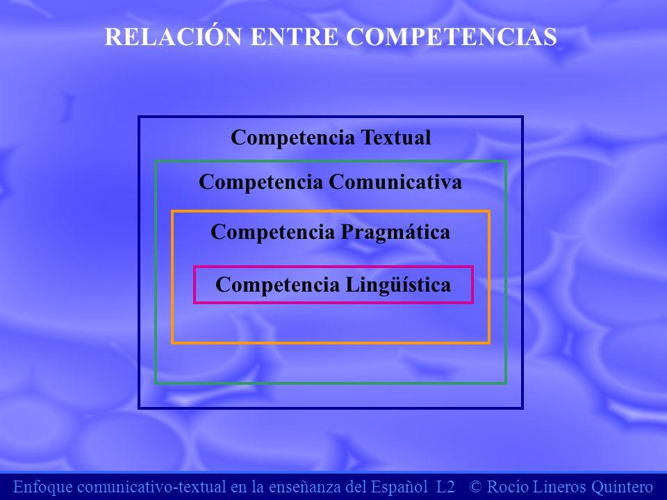 Enfoque comunicativo-textual en la enseñanza del Español L2 © Rocío Lineros Quintero Competencia Textual Competencia Comunicativa Competencia Pragmáti